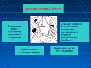 Подчиненные активно и по существу привлекаются к управлению Требовательность