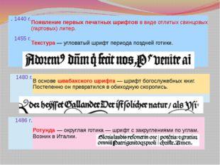 .1440 г. Появление первых печатных шрифтовв виде отлитых свинцовых (гартовых