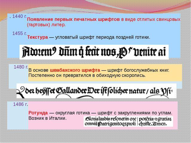 .1440 г. Появление первых печатных шрифтовв виде отлитых свинцовых (гартовых...