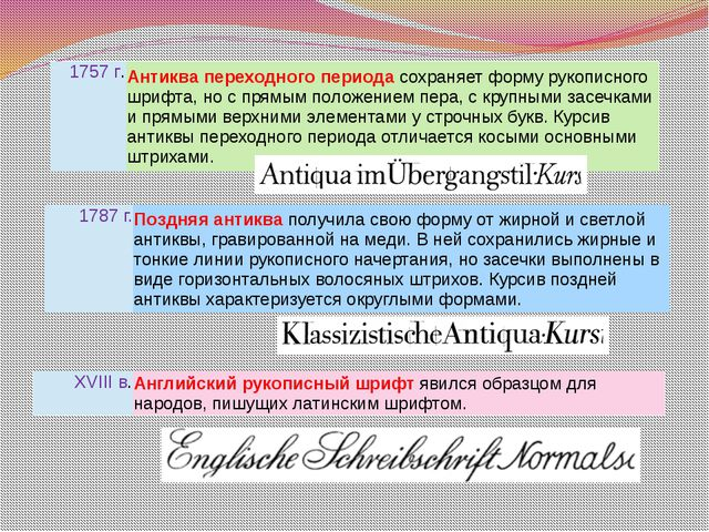 1757 г. Антиква переходного периодасохраняет форму рукописного шрифта, но с...