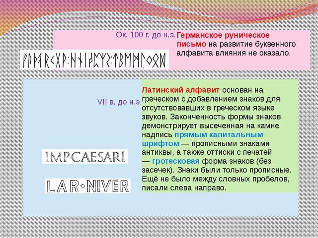 Ок. 100 г. до н.э. Германское руническое письмона развитие буквенного алфави...