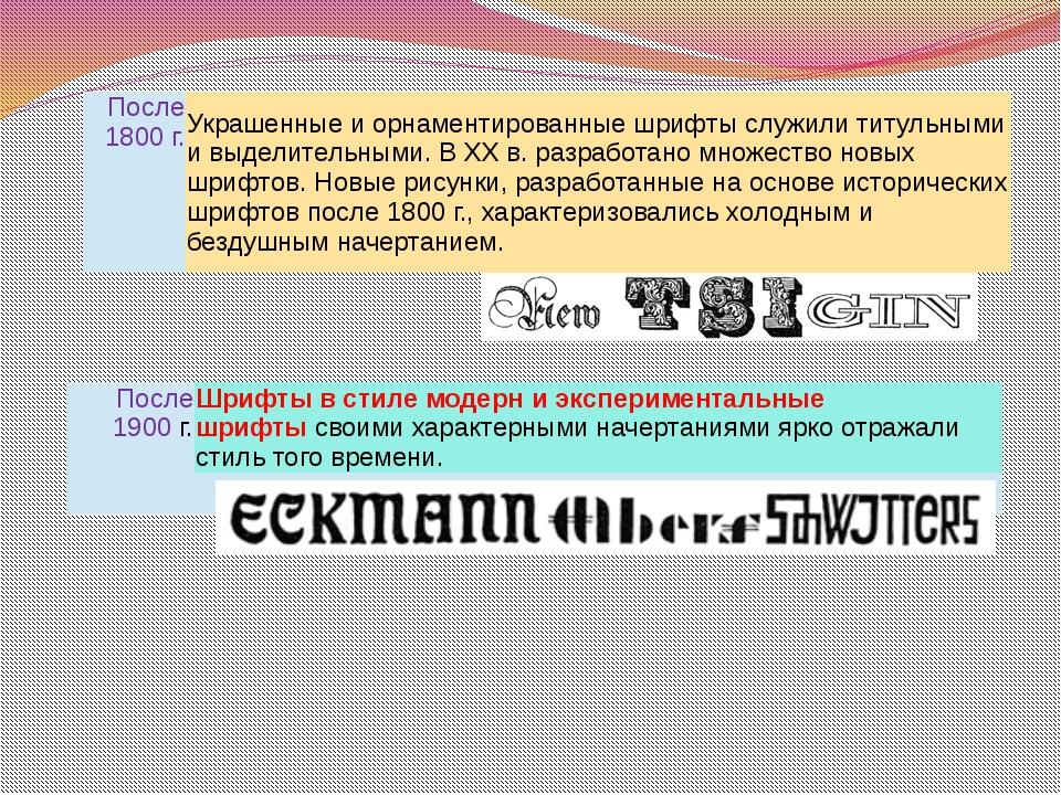 После 1900г. Шрифты в стиле модерн и экспериментальные шрифтысвоими характе...