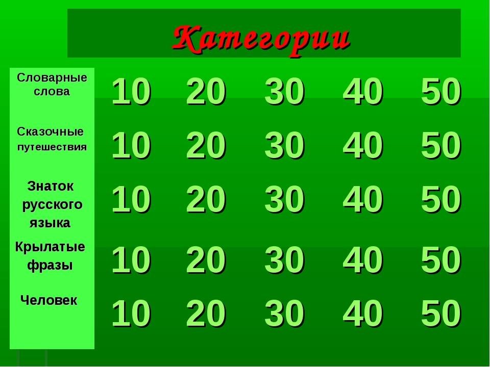 Категории Словарные слова1020304050 Сказочные путешествия1020304050...