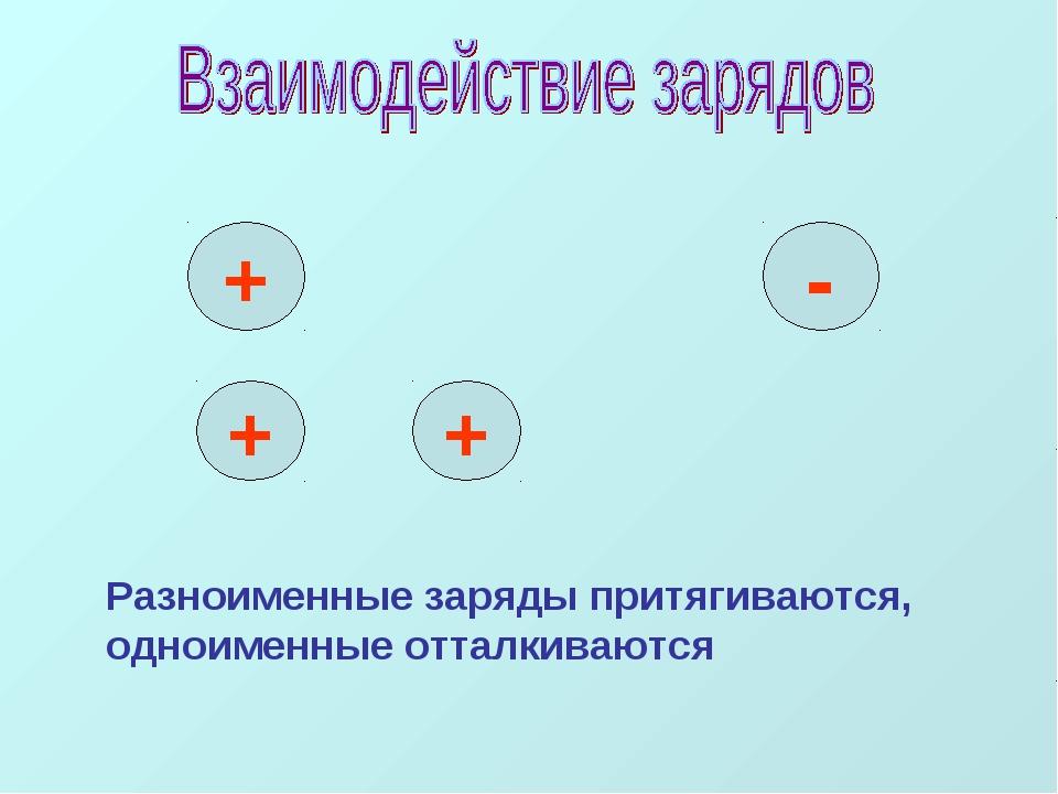 + - + + Разноименные заряды притягиваются, одноименные отталкиваются