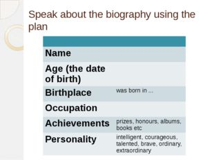 Speak about the biography using the plan Name Age (the date of birth) Birthpl