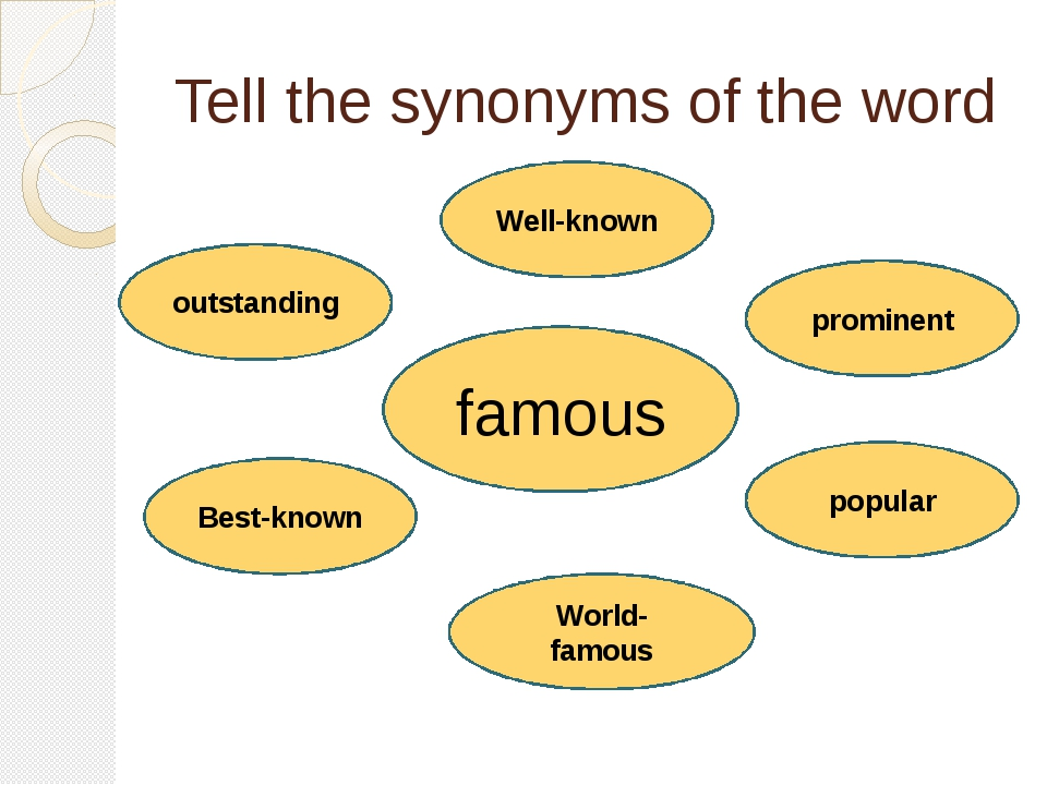 Tell the synonyms of the word famous outstanding Well-known prominent Best-kn...