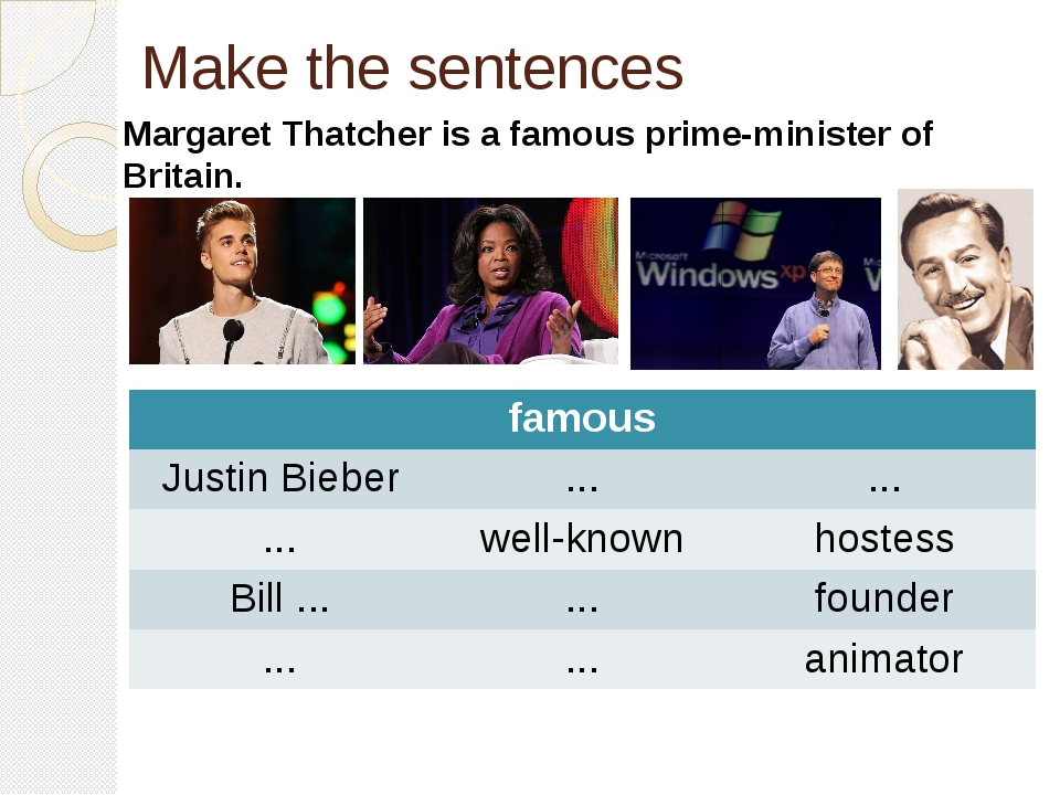 Make the sentences Margaret Thatcher is a famous prime-minister of Britain. f...
