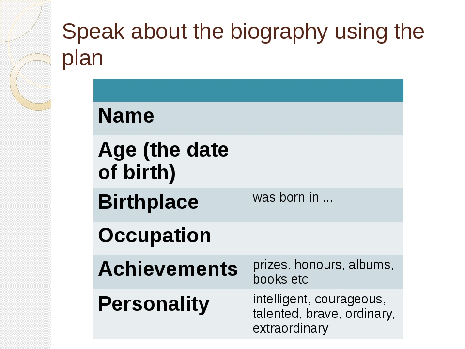 Speak about the biography using the plan Name Age (the date of birth) Birthpl...