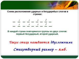 Схема расположения ударных и безударн6ых слогов в строках: В каждой строке по