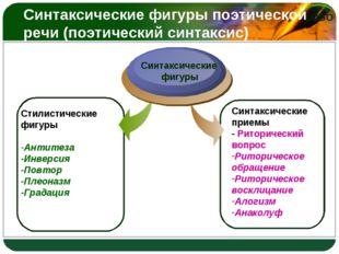 Стилистические фигуры Антитеза -Инверсия -Повтор -Плеоназм -Градация Синтакси