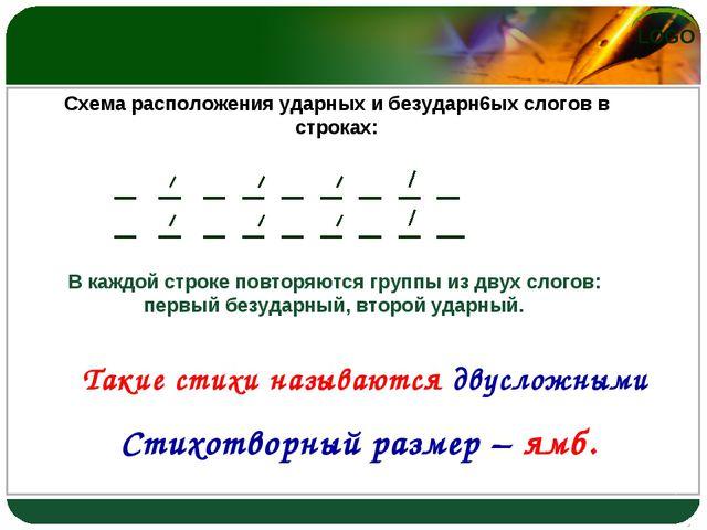 Схема расположения ударных и безударн6ых слогов в строках: В каждой строке по...