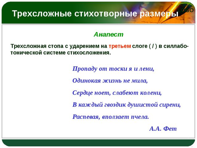 Трехсложные стихотворные размеры Анапест Трехсложная стопа с ударением на тре...
