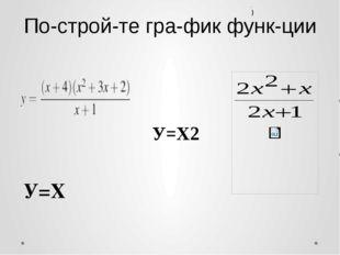 Постройте график функции  . )  У=Х У=Х2