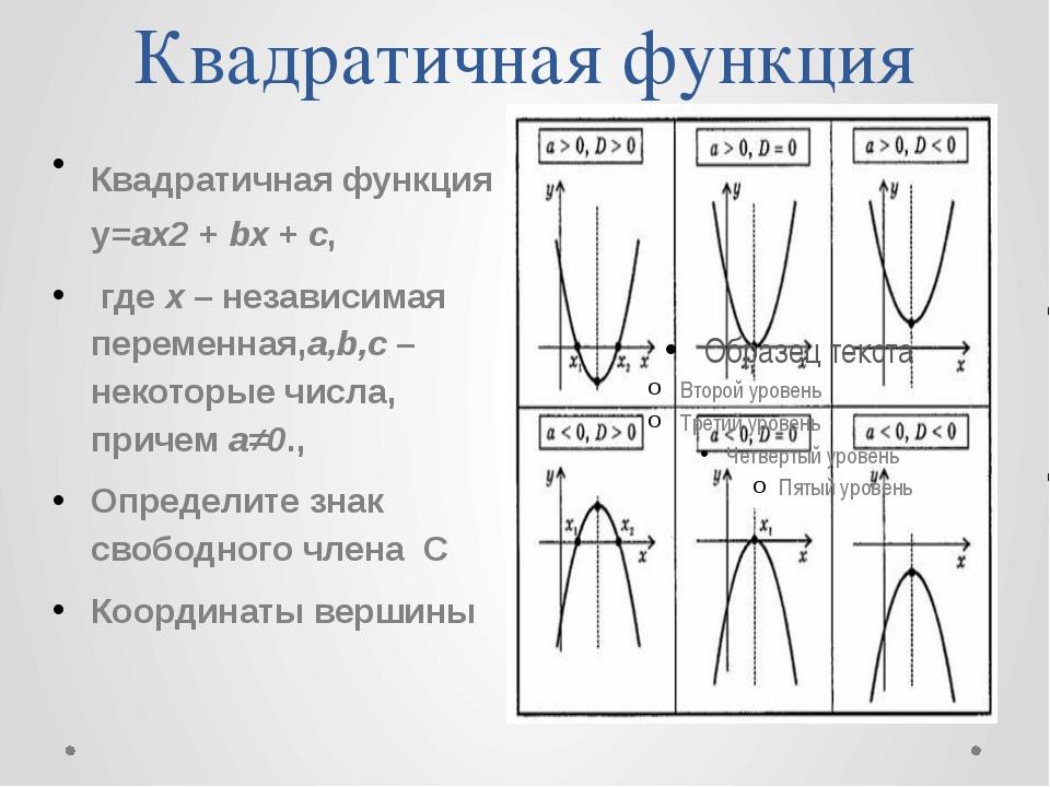 Квадратичная функция Квадратичная функция y=ax2 + bx + c, где x – независимая...