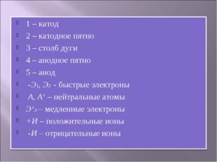1 – катод 2 – катодное пятно 3 – столб дуги 4 – анодное пятно 5 – анод -Э1, Э