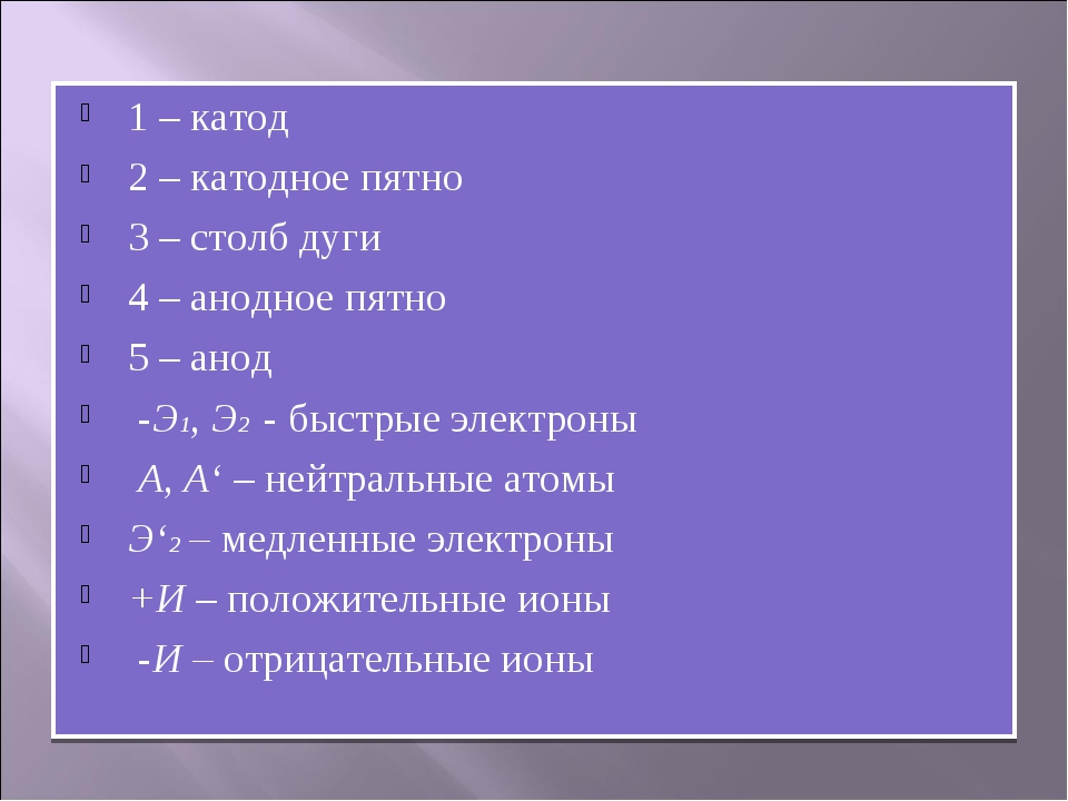 1 – катод 2 – катодное пятно 3 – столб дуги 4 – анодное пятно 5 – анод -Э1, Э...