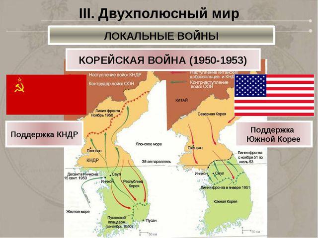 КОРЕЙСКАЯ ВОЙНА (1950-1953) Поддержка КНДР Поддержка Южной Корее III. Двухпол...