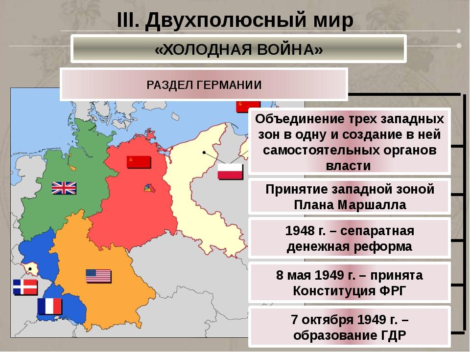 РАЗДЕЛ ГЕРМАНИИ III. Двухполюсный мир «ХОЛОДНАЯ ВОЙНА» Объединение трех запад...