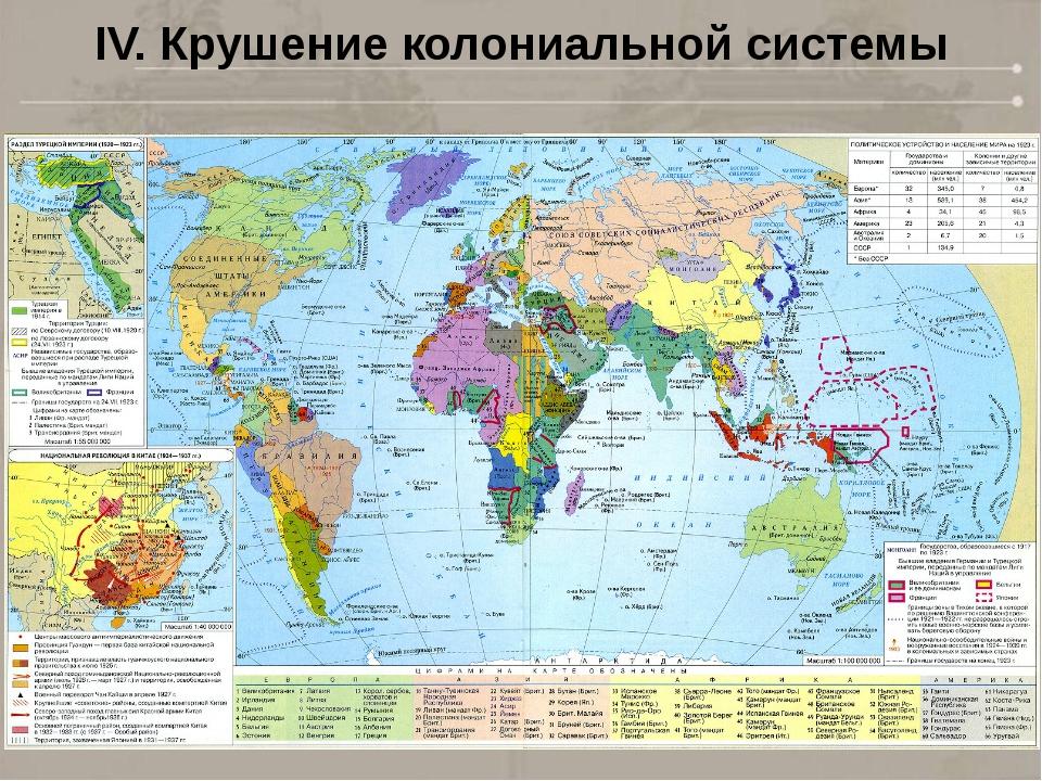 IV. Крушение колониальной системы