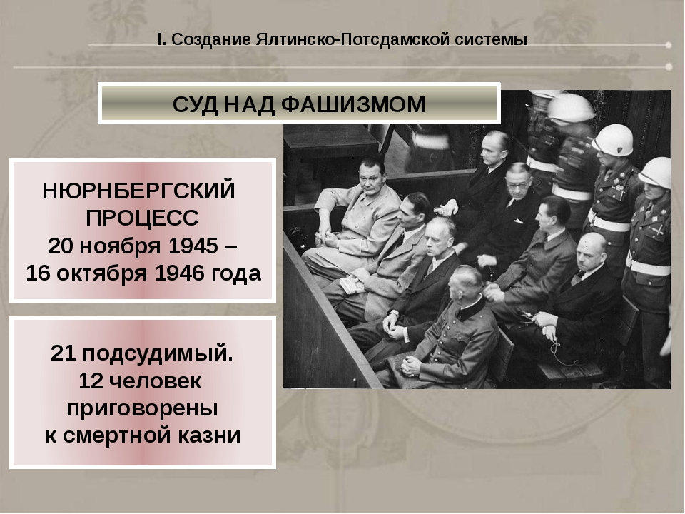 НЮРНБЕРГСКИЙ ПРОЦЕСС 20 ноября 1945 – 16 октября 1946 года 21 подсудимый. 12...