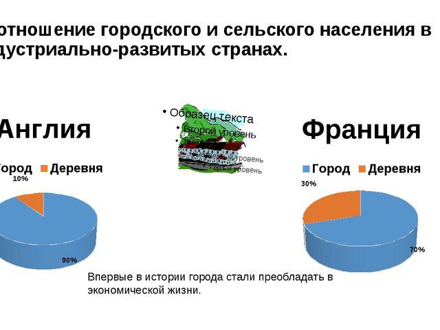 Соотношение городского и сельского населения в индустриально-развитых странах...
