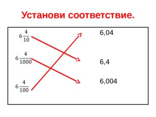 Установи соответствие. 6,04 6,4 6,004