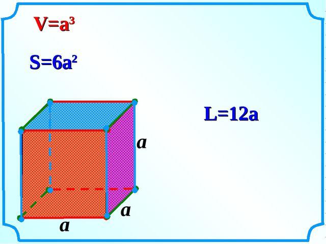 a V=a3 S=6a2 L=12a a a