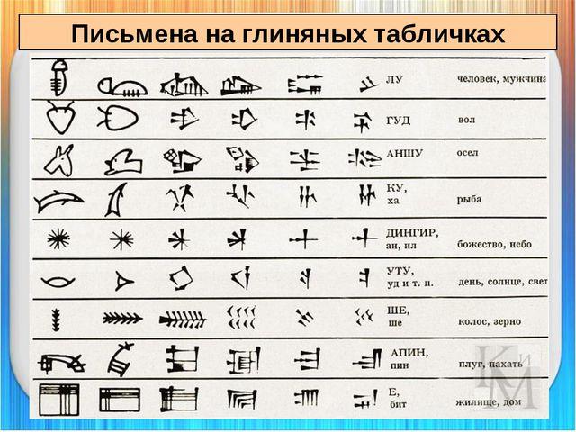 Письмена на глиняных табличках
