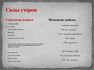 Советские войска к началу операции 547 тыс. человек 2,2 тыс. орудий и миномёт