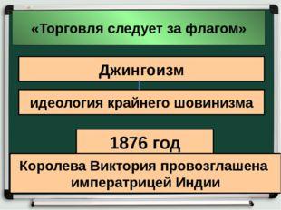 «Торговля следует за флагом» Джингоизм идеология крайнего шовинизма 1876 год