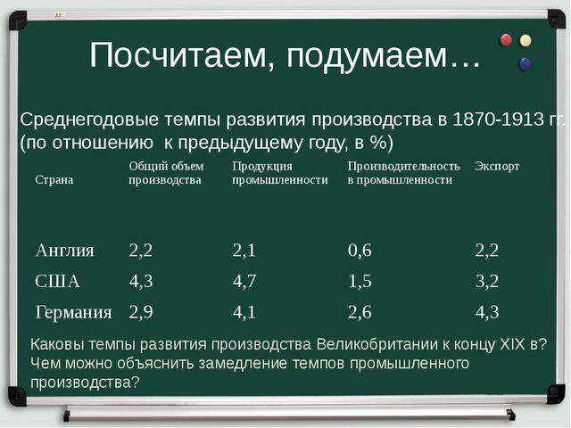 Посчитаем, подумаем… Среднегодовые темпы развития производства в 1870-1913 гг...
