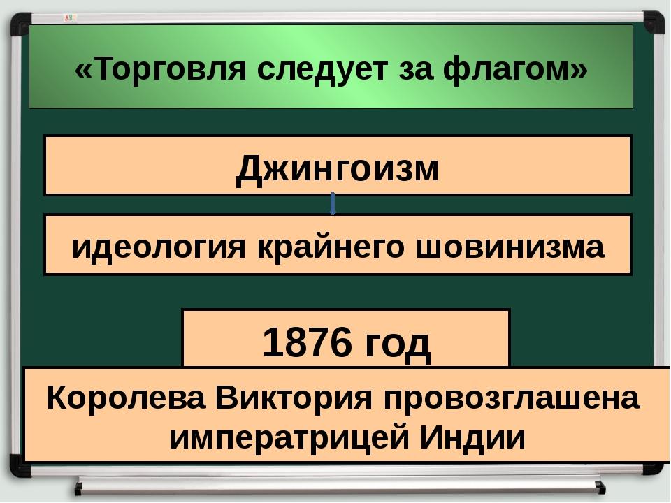 «Торговля следует за флагом» Джингоизм идеология крайнего шовинизма 1876 год...