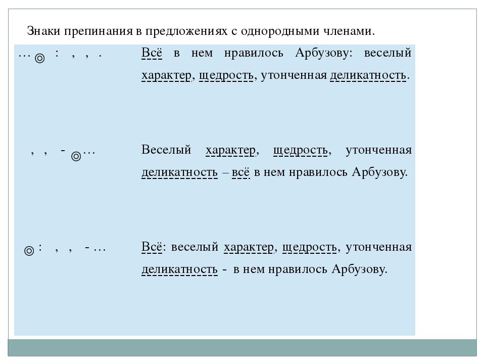 Игра «Верно-неверно» 1. Верно ли, что БСП соединяются между собой только по с...