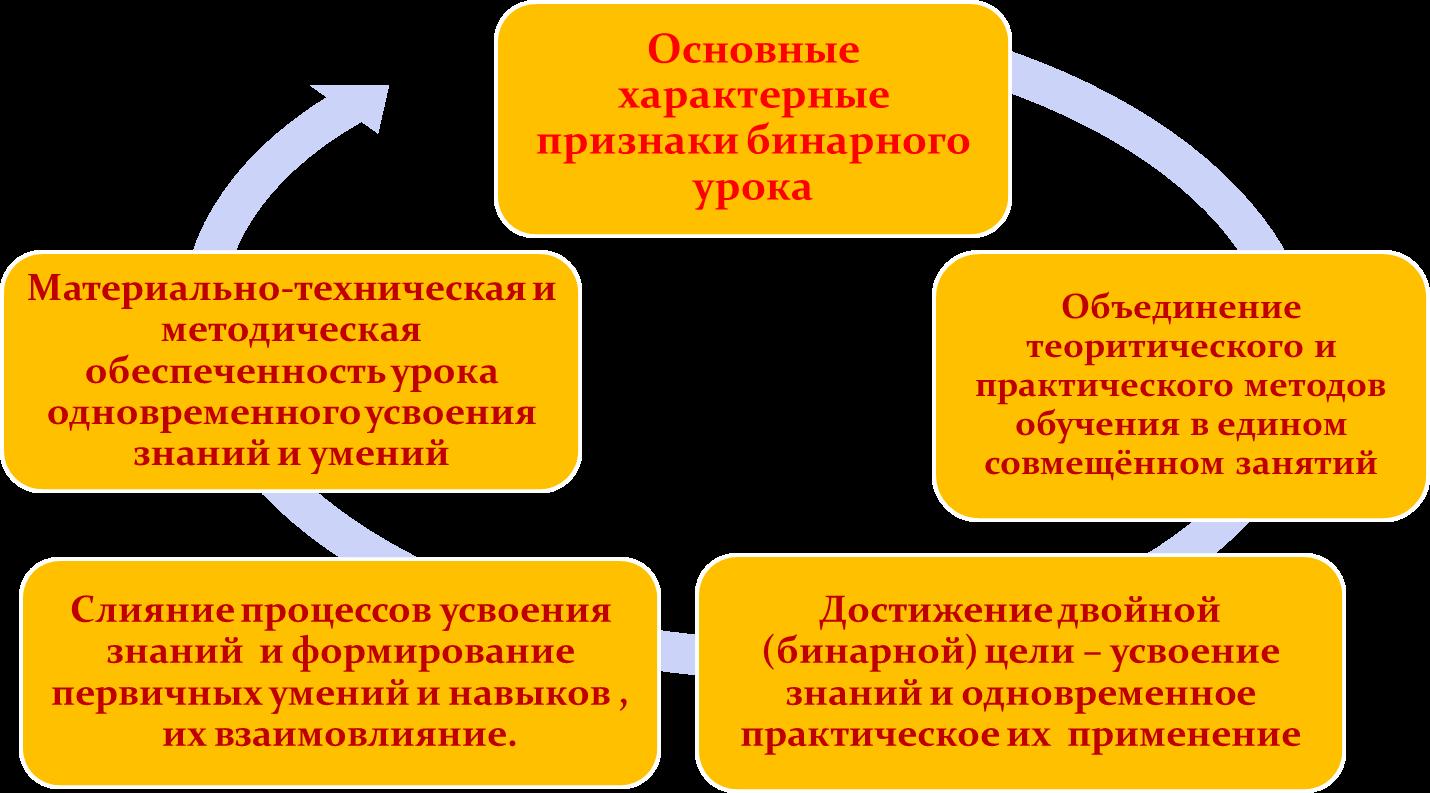 C:\Users\Ольга\Desktop\0005-013-Priznaki-binarnogo-uroka.png
