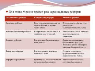 Для этого Мейдзи провел ряд кардинальных реформ: Направление реформСодержани