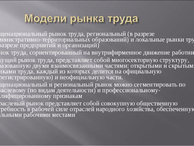 Общенациональный рынок труда, региональный (в разрезе административно-террито...