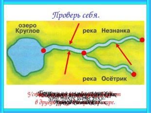 Проверь себя. Что такое исток реки? Исток реки – это её начало. Покажи на схе