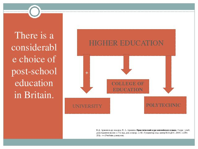 There is a considerable choice of post-school education in Britain. HIGHER E...
