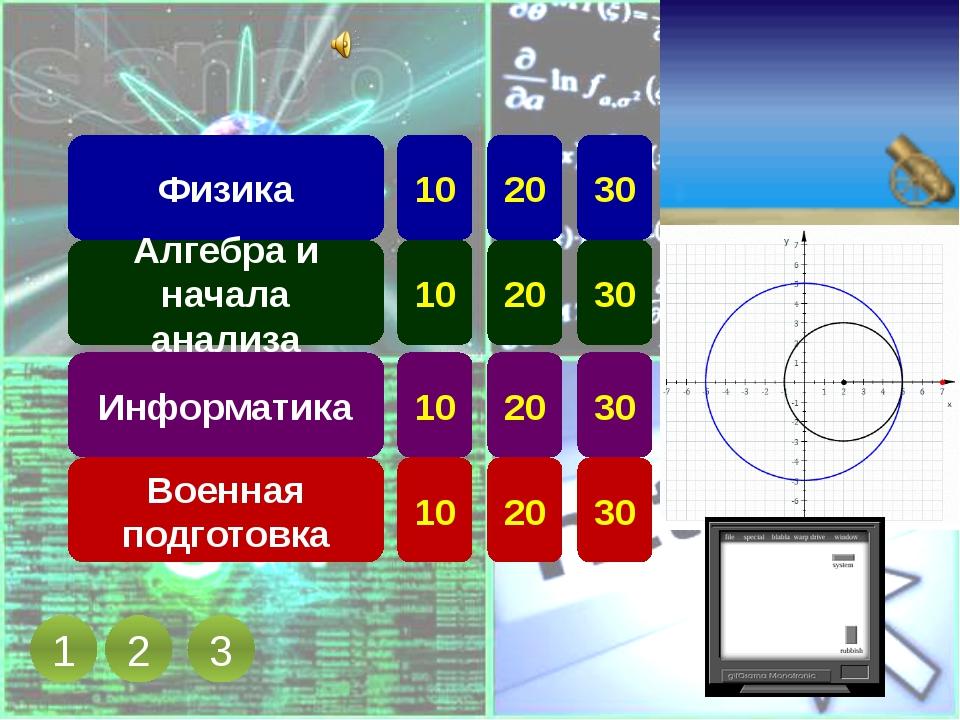 Физика Алгебра и начала анализа Информатика Военная подготовка 10 20 30 10 20...
