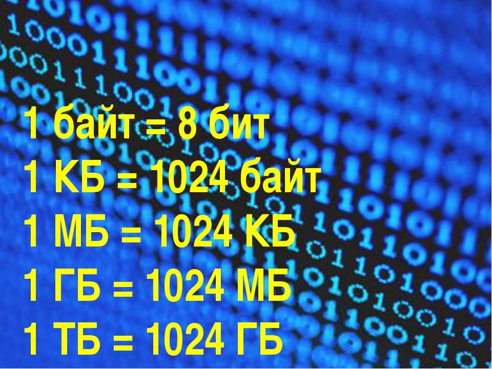 1 байт = 8 бит 1 КБ = 1024 байт 1 МБ = 1024 КБ 1 ГБ = 1024 МБ 1 ТБ = 1024 ГБ