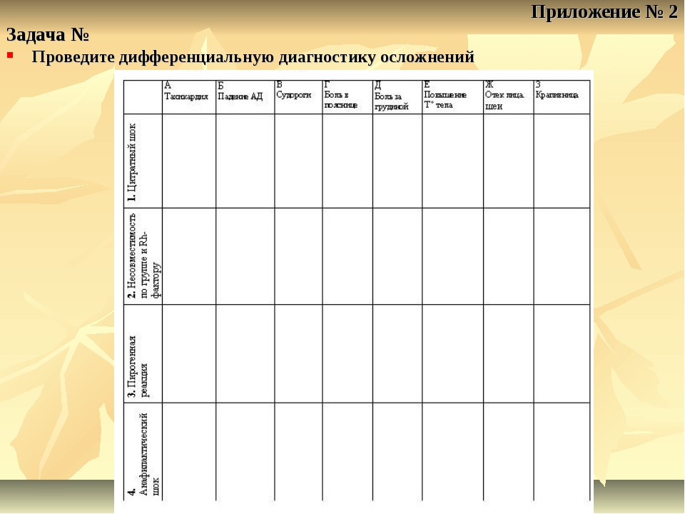 Приложение № 2 Задача № Проведите дифференциальную диагностику осложнений