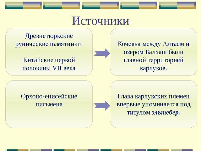 Источники Древнетюркские рунические памятники Китайские первой половины VII в...
