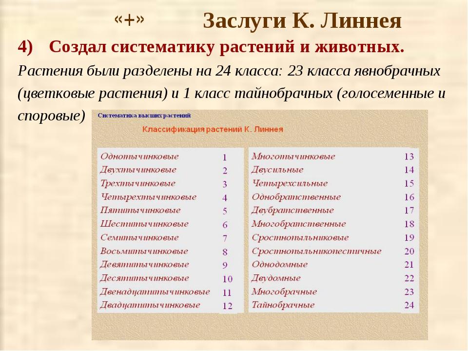 Гдз по биологии 10-11 полянский