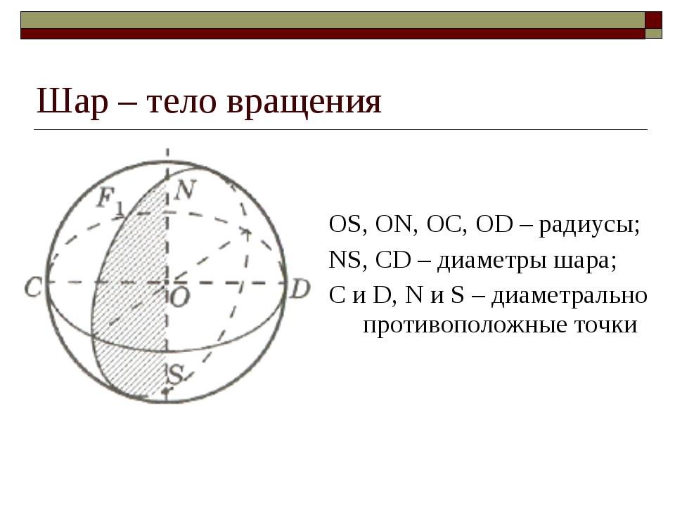 Шар – тело вращения OS, ON, OC, OD – радиусы; NS, CD – диаметры шара; C и D,...