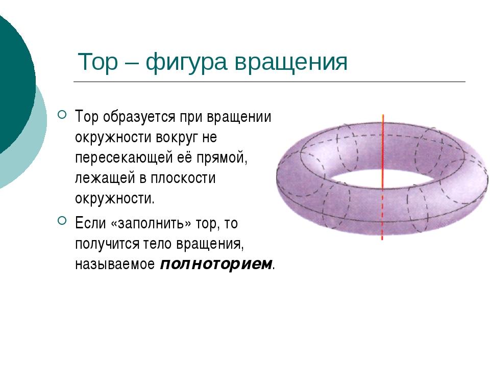 Тор – фигура вращения Тор образуется при вращении окружности вокруг не пересе...