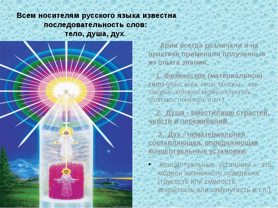 Всем носителям русского языка известна последовательность слов: тело, душа, д...