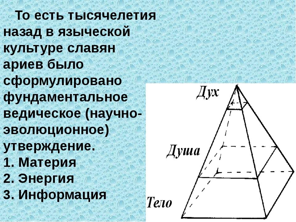 То есть тысячелетия назад в языческой культуре славян ариев было сформулиров...