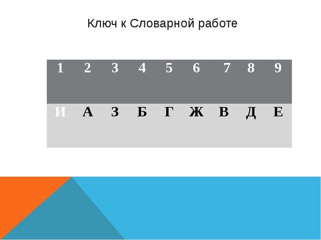 Ключ к Словарной работе 1 2 3 4 5 6 7 8 9 И А З Б Г Ж В Д Е