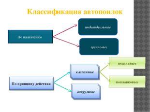 Классификация автопоилок индивидуальные групповые педальные поплавковые По на