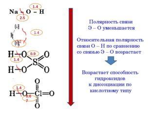 Na – O – H 2.5 1.4 1.4 1.4 1.4 0.9 0.67 2,27 Полярность связи Э – О уменьшае